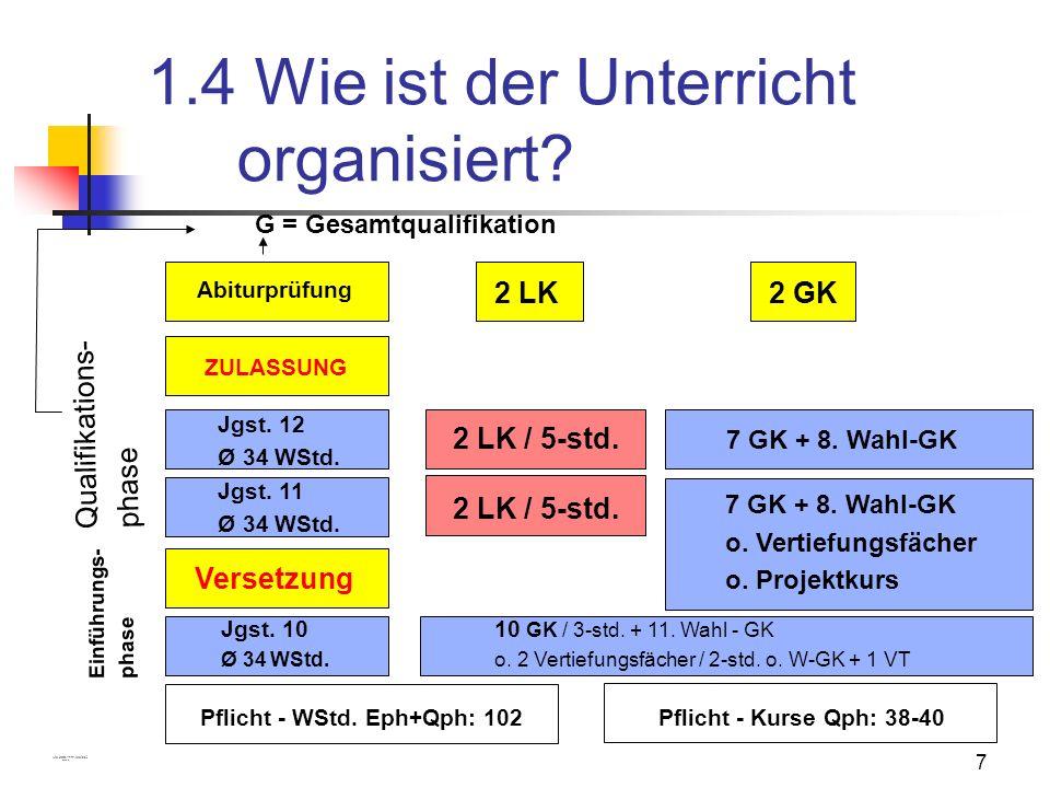 7 1.4 Wie ist der Unterricht organisiert? Einführungs- phase Jgst. 10 Ø 34 WStd. 10 GK / 3-std. + 11. Wahl - GK o. 2 Vertiefungsfächer / 2-std. o. W-G