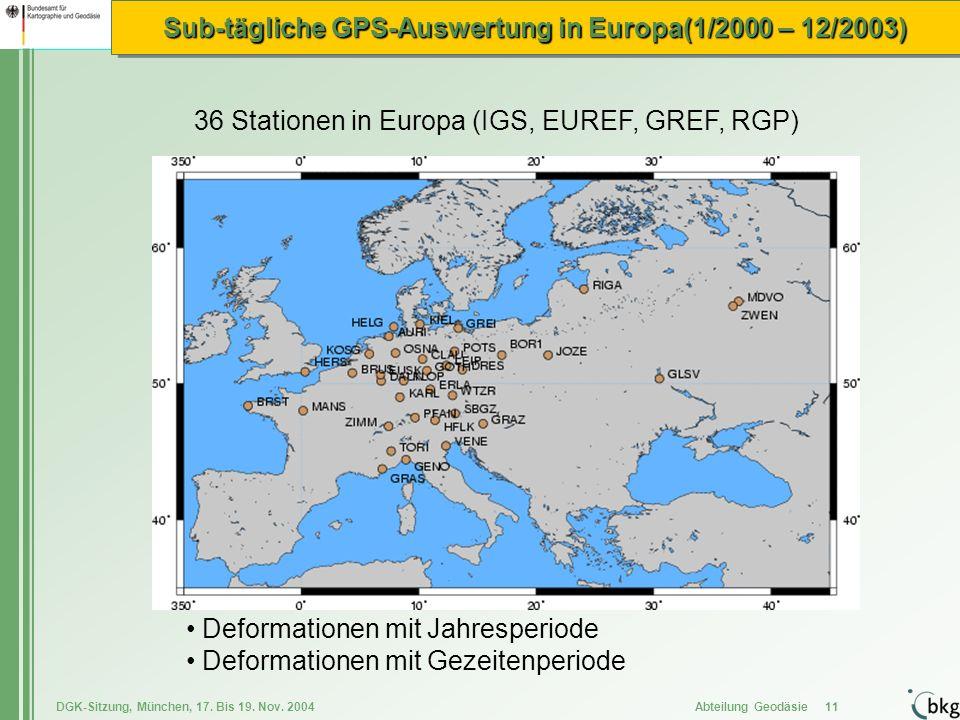 DGK-Sitzung, München, 17. Bis 19. Nov. 2004 Abteilung Geodäsie 11 Sub-tägliche GPS-Auswertung in Europa(1/2000 – 12/2003) 36 Stationen in Europa (IGS,
