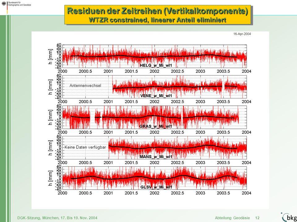 DGK-Sitzung, München, 17. Bis 19. Nov. 2004 Abteilung Geodäsie 12 Residuen der Zeitreihen (Vertikalkomponente) WTZR constrained, linearer Anteil elimi