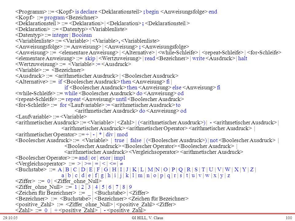 29.10.05GI HILL, V. Claus99 Syntax einer einfachen Sprache in BNF V = {,,,,,,,,,,,,,,,,,,,,,,,,,,, } = {A,B,C,D,E,F,G,H,I,J,K,L,M,N,O,P,Q,R,S,T,U,V,W,