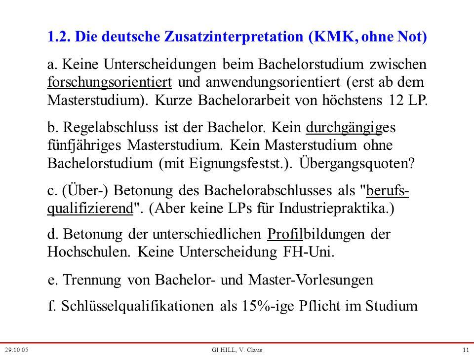 29.10.05GI HILL, V. Claus10 3. Einführung eines Leistungspunktesystems - ähnlich dem ECTS - als geeignetes Mittel der Förderung größtmöglicher Mobilit