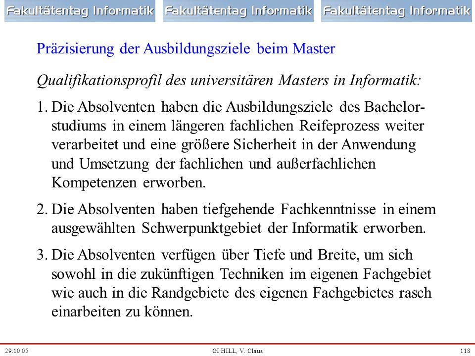 29.10.05GI HILL, V. Claus117 Themenbereiche: Modellierung und Formalisierung Algorithmen Softwareentwicklung Sprachen und Programmiermethoden Informat
