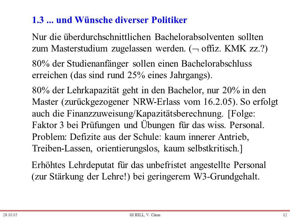 29.10.05GI HILL, V. Claus11 1.2. Die deutsche Zusatzinterpretation (KMK, ohne Not) a. Keine Unterscheidungen beim Bachelorstudium zwischen forschungso