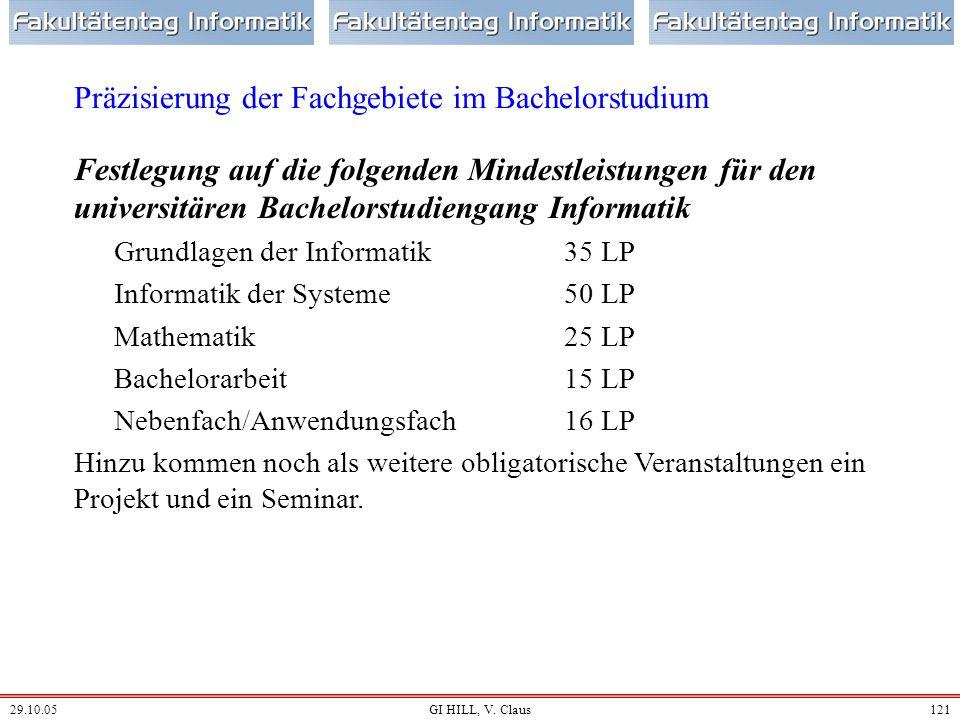29.10.05GI HILL, V. Claus120 Die Aufgabe des Masterstudiengangs besteht zum Ersten darin, die berufspraktischen Kompetenzen zu verbreitern. Der Studie