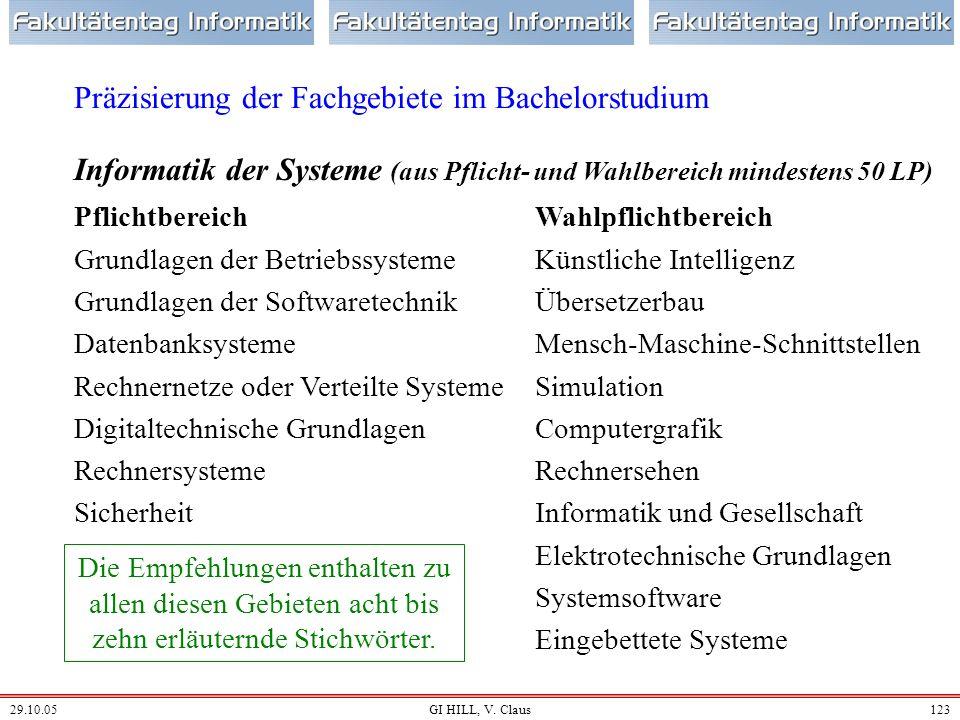 29.10.05GI HILL, V. Claus122 Grundlagen der Informatik (mindestens 35 LP) Pflichtbereich Automatentheorie, Formale Sprachen und Komplexität Grammatike