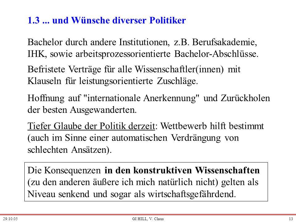 29.10.05GI HILL, V. Claus12 Nur die überdurchschnittlichen Bachelorabsolventen sollten zum Masterstudium zugelassen werden. ( offiz. KMK zz.?) 80% der