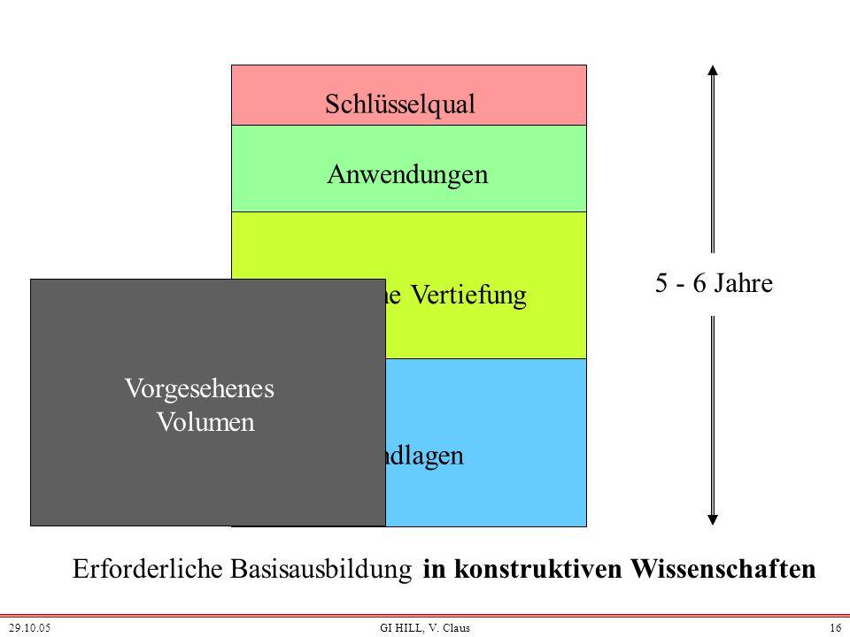 29.10.05GI HILL, V. Claus15 Konkrete Empfehlungen für das Bachelorstudium Informatik Bis es soweit ist: http://www.ft-informatik.de/ = Unser Beitrag,