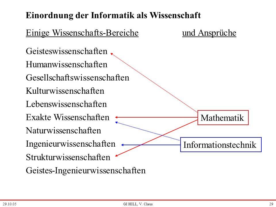 29.10.05GI HILL, V. Claus28 Informatiker(innen) werden wegen der enormen Bedeutung des Rohstoffs Information und seiner Verarbeitung auch in Zukunft s