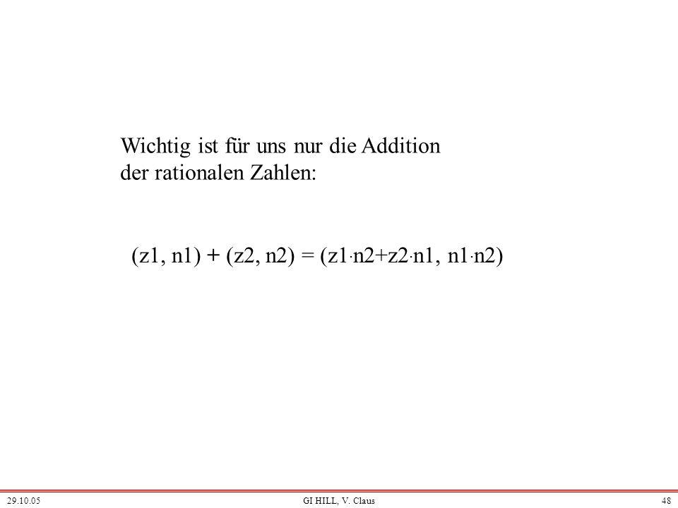 29.10.05GI HILL, V. Claus47 - [(z, n)] = [(-z, n)], + [(z, n)] = [(z, n)], abs([(z, n)]) = [(abs(z), n)], [(z 1, n 1 )] + [(z 2, n 2 )] = [z 1. n 2 +z