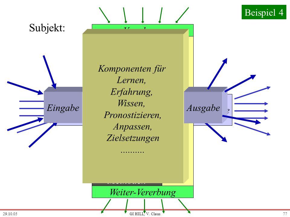 29.10.05GI HILL, V. Claus76 Objekt: EingabeAusgabe Weiter-Vererbung Organisation Klassen- informationen Methoden Implemen- tierung von Methoden Vererb