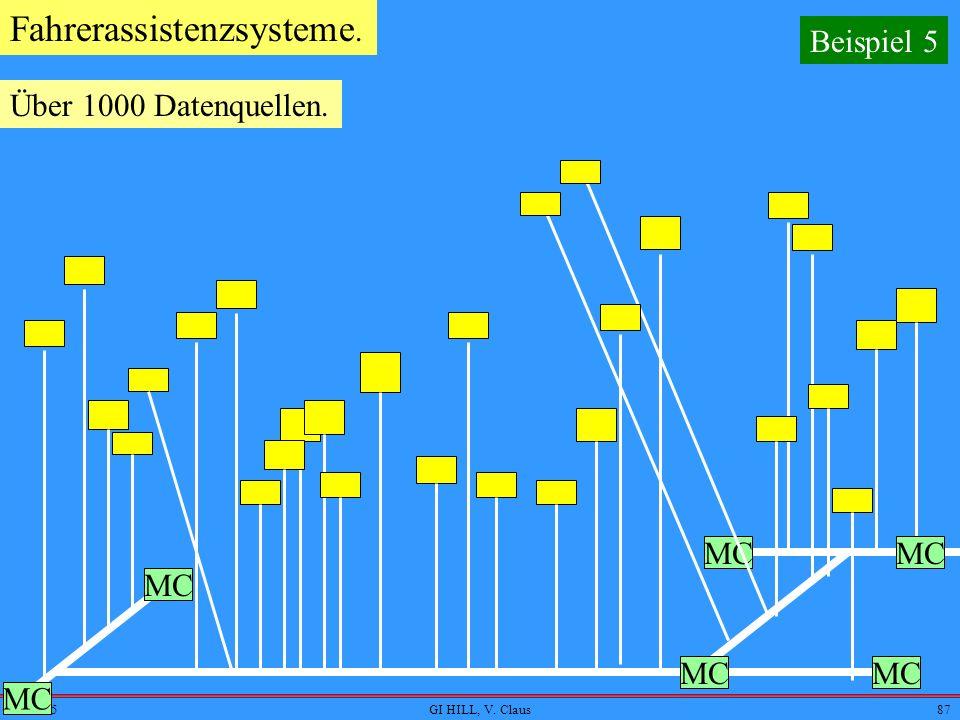 29.10.05GI HILL, V. Claus86 Lenkwinkel Fahrerassistenzsysteme. Drehung Lenkwinkel Regen AußenTemperatur Luftdruck Bremsabnutzung Rollwiderstand l.Lich