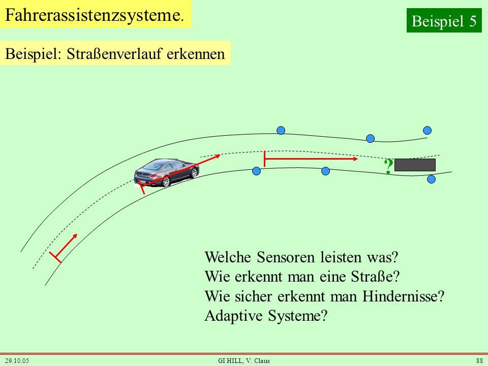 29.10.05GI HILL, V. Claus87 Fahrerassistenzsysteme. MC Über 1000 Datenquellen. Beispiel 5