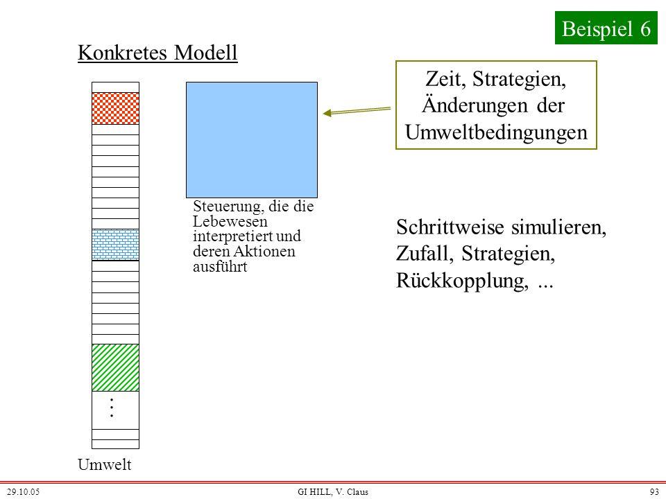29.10.05GI HILL, V. Claus92 Beispiel 6 Konkretes Modell...... Umwelt 3 Lebewesen, die in der Um- welt