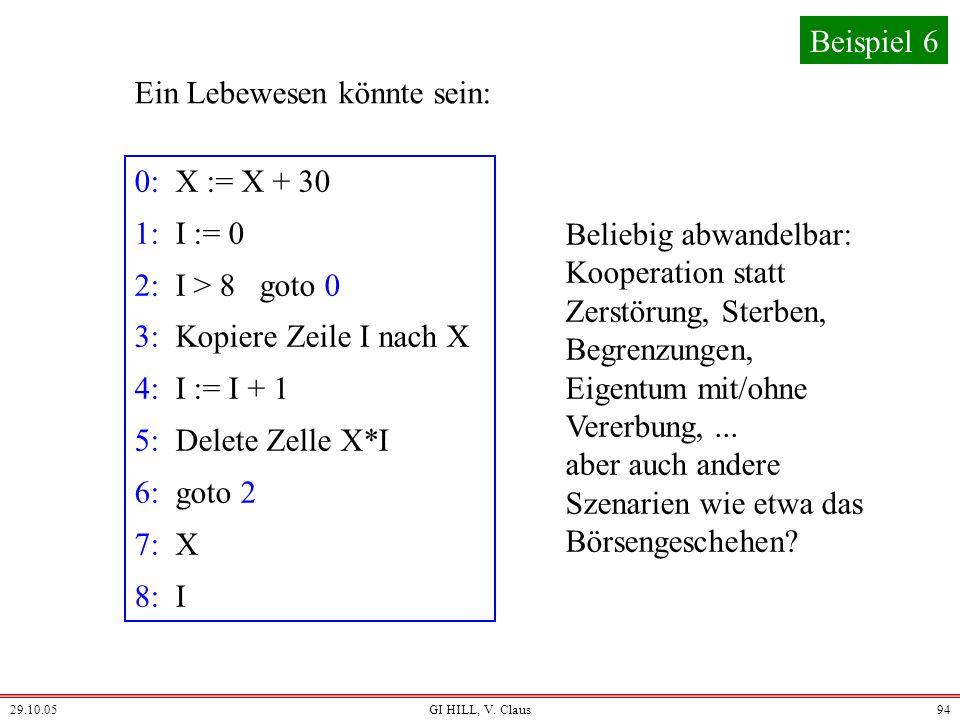 29.10.05GI HILL, V. Claus93 Beispiel 6 Konkretes Modell...... Umwelt Steuerung, die die Lebewesen interpretiert und deren Aktionen ausführt Zeit, Stra