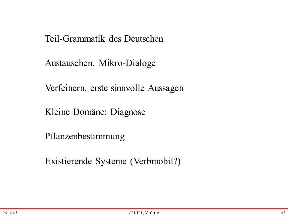 29.10.05GI HILL, V. Claus96 ß ::= Xi | t | f | (ß ß) | (ß ß) |( ß)