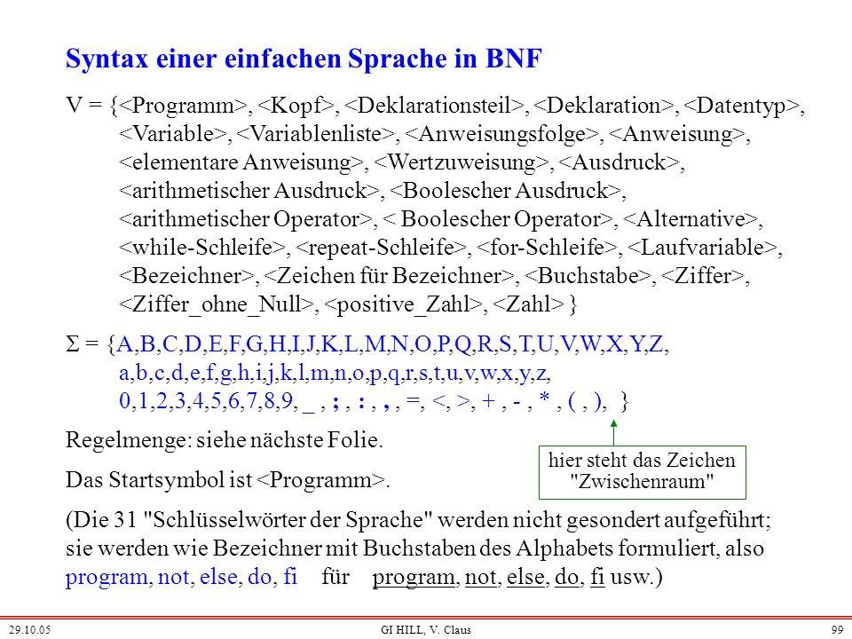 29.10.05GI HILL, V. Claus98 Erläuterungen hierzu: Ein Ausschnitt aus der deutschen Grammatik (Nichtterminalzeichen sind die in eingeschlossenen Zeiche