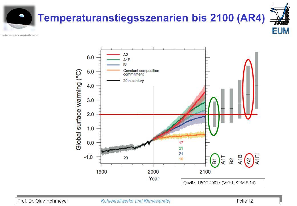 Prof. Dr. Olav Hohmeyer Kohlekraftwerke und Klimawandel Folie 12 Temperaturanstiegsszenarien bis 2100 (AR4) Quelle: IPCC 2007a (WG I, SPM S.14)