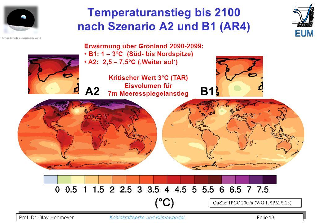 Prof. Dr. Olav Hohmeyer Kohlekraftwerke und Klimawandel Folie 13 Temperaturanstieg bis 2100 nach Szenario A2 und B1 (AR4) Erwärmung über Grönland 2090
