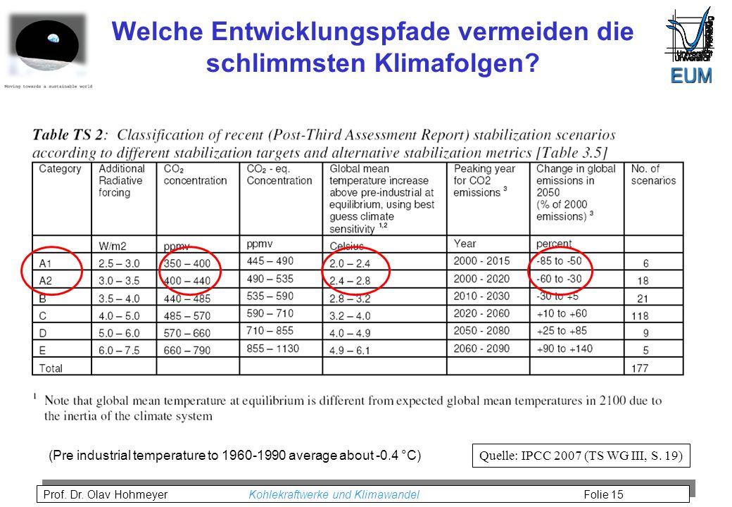 Prof. Dr. Olav Hohmeyer Kohlekraftwerke und Klimawandel Folie 15 Welche Entwicklungspfade vermeiden die schlimmsten Klimafolgen? Quelle: IPCC 2007 (TS
