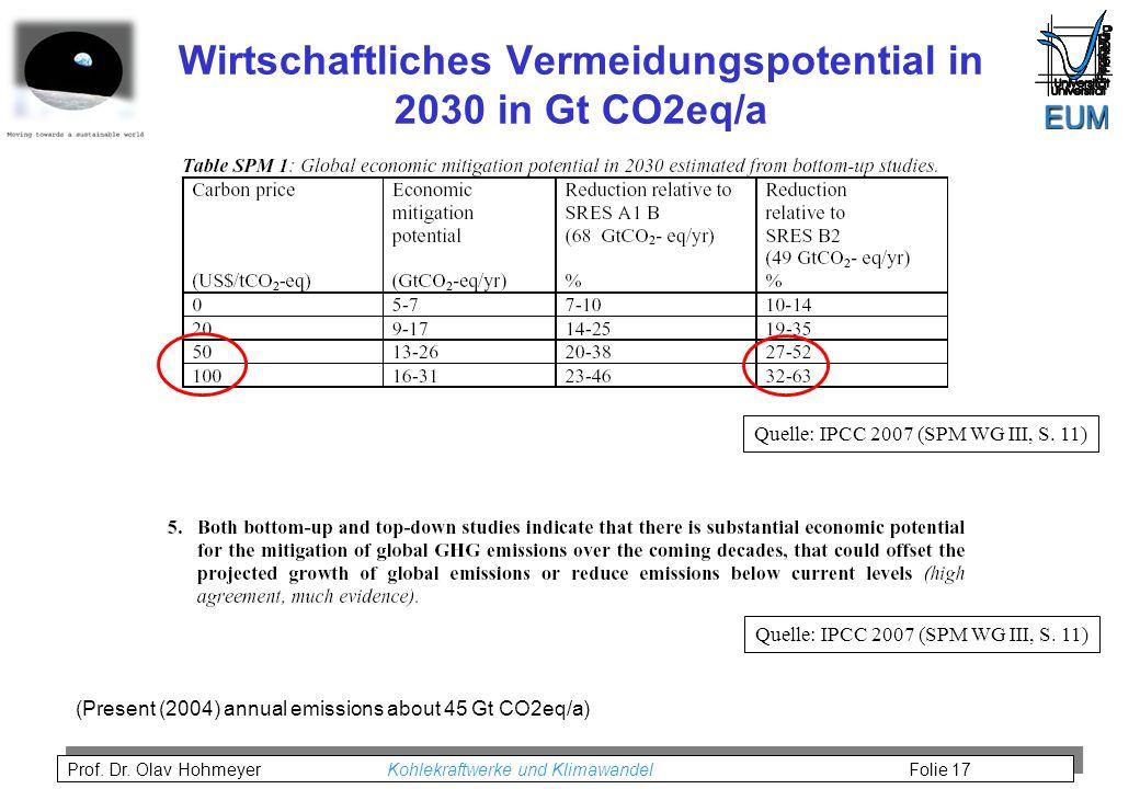 Prof. Dr. Olav Hohmeyer Kohlekraftwerke und Klimawandel Folie 17 Wirtschaftliches Vermeidungspotential in 2030 in Gt CO2eq/a Quelle: IPCC 2007 (SPM WG