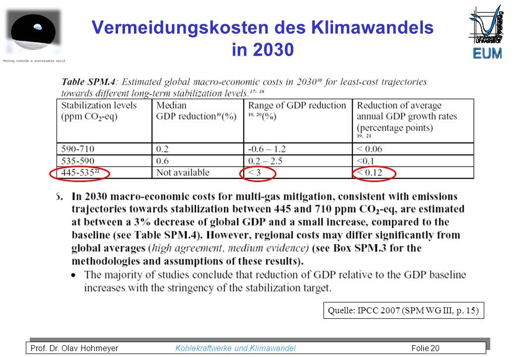 Prof. Dr. Olav Hohmeyer Kohlekraftwerke und Klimawandel Folie 20 Vermeidungskosten des Klimawandels in 2030 Quelle: IPCC 2007 (SPM WG III, p. 15)
