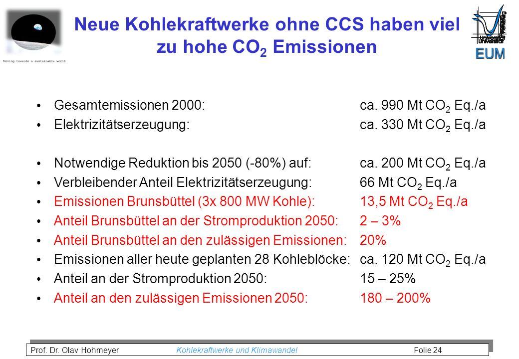 Prof. Dr. Olav Hohmeyer Kohlekraftwerke und Klimawandel Folie 24 Neue Kohlekraftwerke ohne CCS haben viel zu hohe CO 2 Emissionen Gesamtemissionen 200