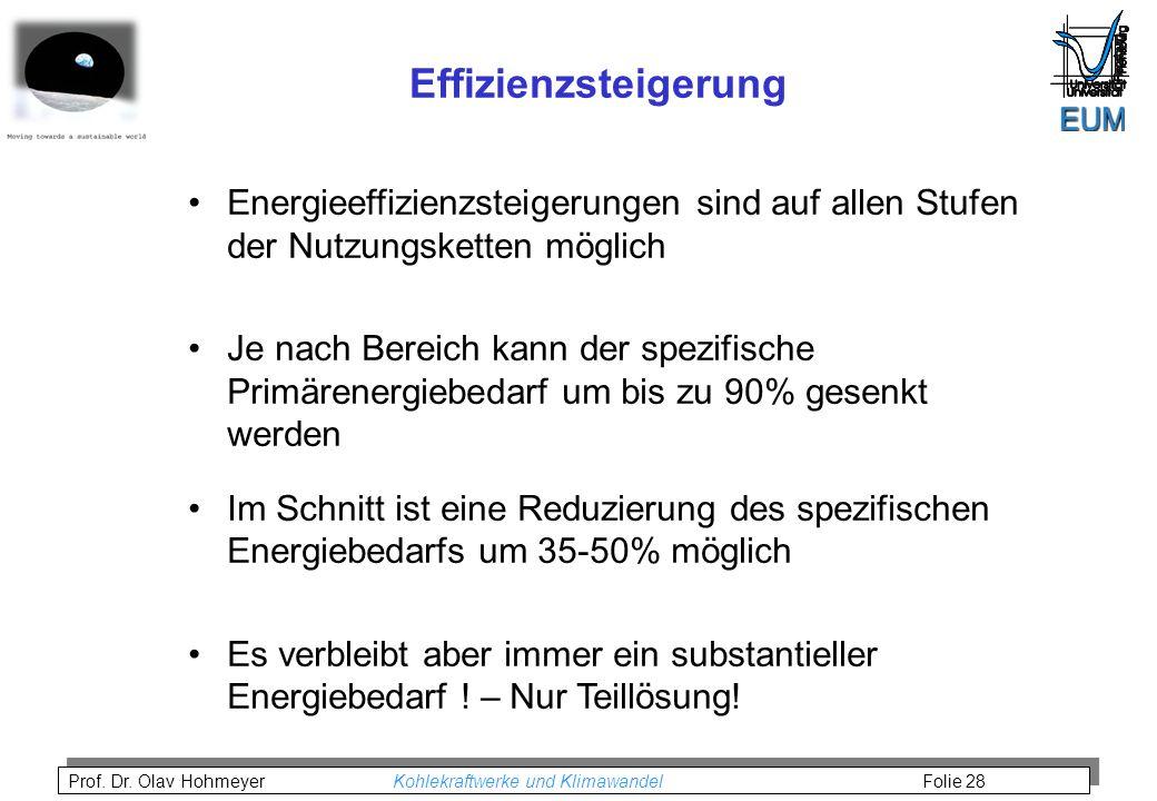 Prof. Dr. Olav Hohmeyer Kohlekraftwerke und Klimawandel Folie 28 Effizienzsteigerung Energieeffizienzsteigerungen sind auf allen Stufen der Nutzungske
