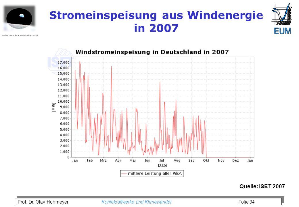 Prof. Dr. Olav Hohmeyer Kohlekraftwerke und Klimawandel Folie 34 Quelle: ISET 2007 Stromeinspeisung aus Windenergie in 2007