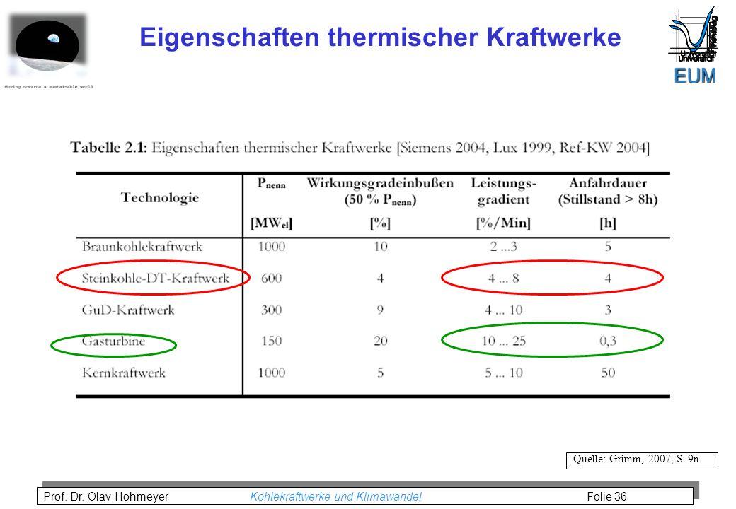 Prof. Dr. Olav Hohmeyer Kohlekraftwerke und Klimawandel Folie 36 Quelle: Grimm, 2007, S. 9n Eigenschaften thermischer Kraftwerke