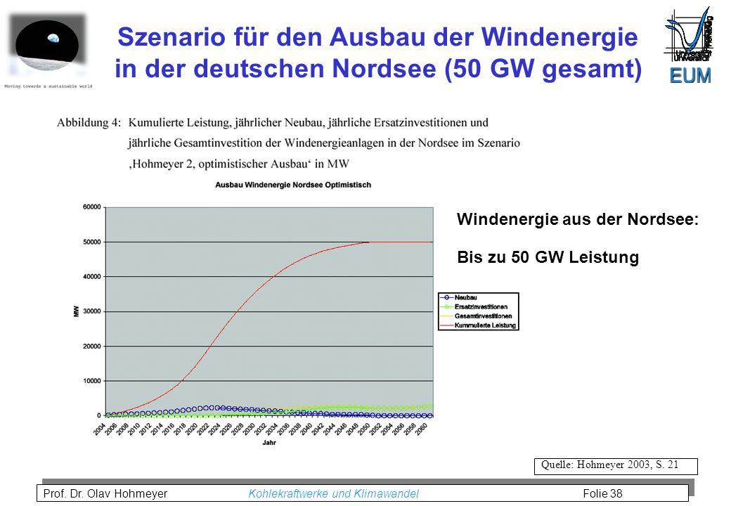 Prof. Dr. Olav Hohmeyer Kohlekraftwerke und Klimawandel Folie 38 Quelle: Hohmeyer 2003, S. 21 Szenario für den Ausbau der Windenergie in der deutschen