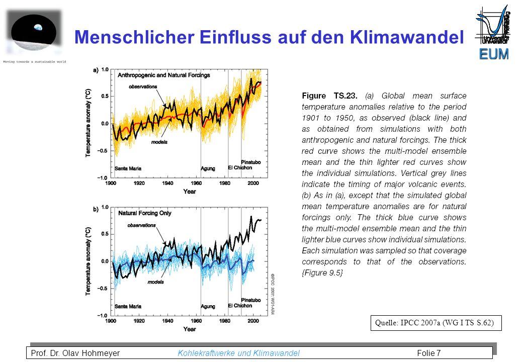 Prof. Dr. Olav Hohmeyer Kohlekraftwerke und Klimawandel Folie 7 Quelle: IPCC 2007a (WG I TS S.62) Menschlicher Einfluss auf den Klimawandel