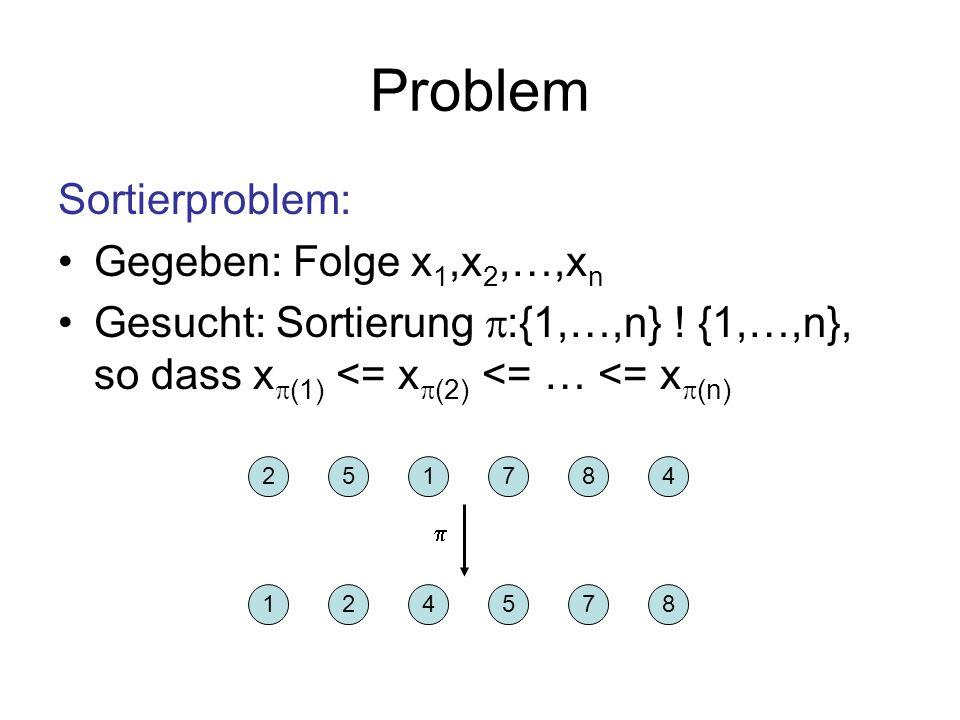 Problem Sortierproblem: Gegeben: Folge x 1,x 2,…,x n Gesucht: Sortierung :{1,…,n} ! {1,…,n}, so dass x (1) <= x (2) <= … <= x (n) 251784 124578