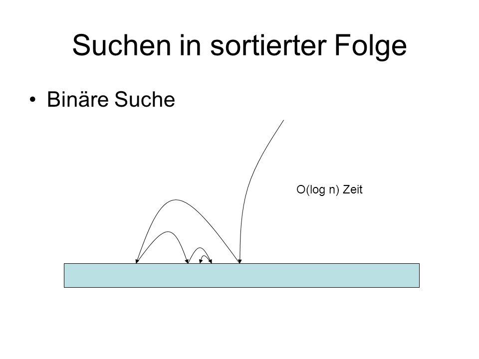Suchen in sortierter Folge Binäre Suche O(log n) Zeit
