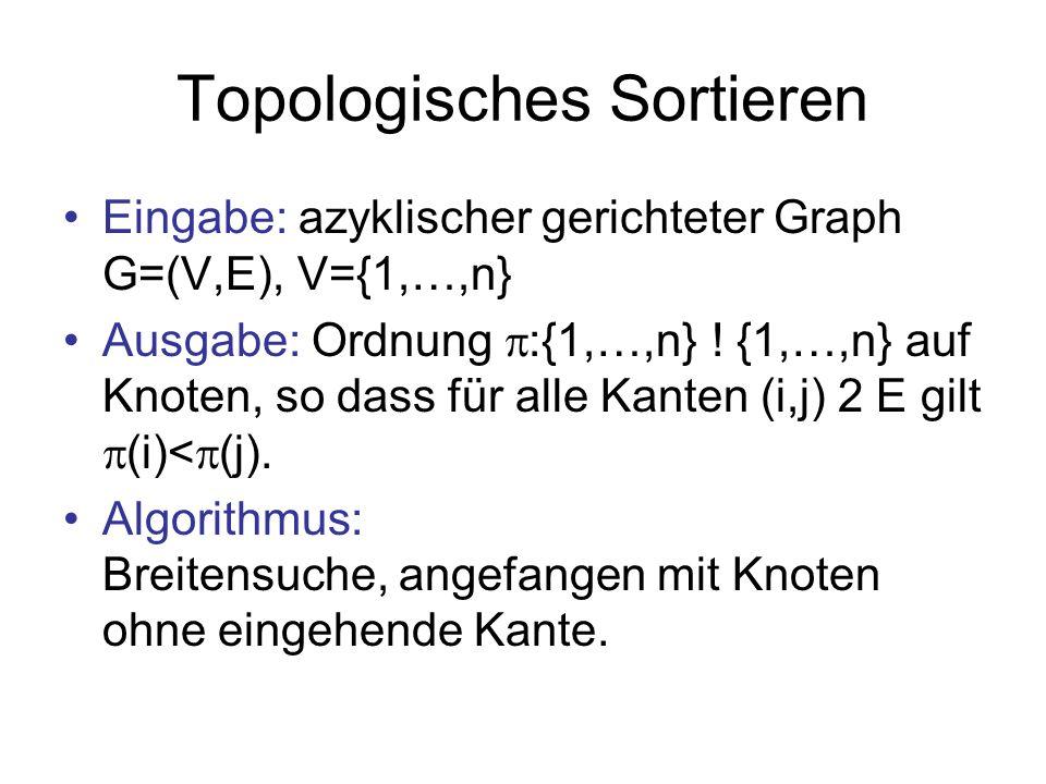 Topologisches Sortieren Eingabe: azyklischer gerichteter Graph G=(V,E), V={1,…,n} Ausgabe: Ordnung :{1,…,n} ! {1,…,n} auf Knoten, so dass für alle Kan