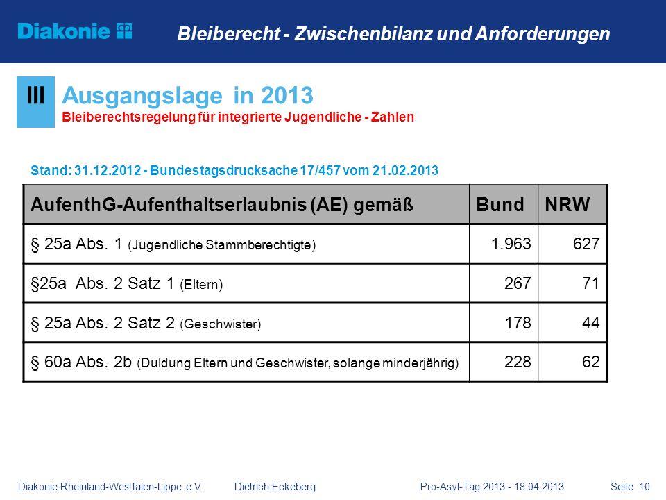 Seite 10 IIIAusgangslage in 2013 Bleiberechtsregelung für integrierte Jugendliche - Zahlen Stand: 31.12.2012 - Bundestagsdrucksache 17/457 vom 21.02.2