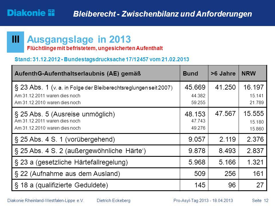 Seite 12 IIIAusgangslage in 2013 Flüchtlinge mit befristetem, ungesicherten Aufenthalt Stand: 31.12.2012 - Bundestagsdrucksache 17/12457 vom 21.02.201