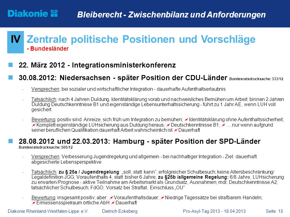 Seite 15 22. März 2012 - Integrationsministerkonferenz 30.08.2012: Niedersachsen - später Position der CDU-Länder Bundesratsdrucksache: 333/12 -Verspr