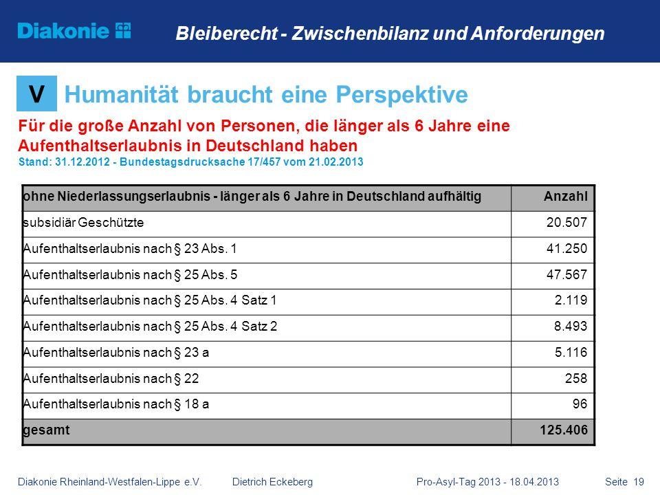 Seite 19 Für die große Anzahl von Personen, die länger als 6 Jahre eine Aufenthaltserlaubnis in Deutschland haben Stand: 31.12.2012 - Bundestagsdrucks