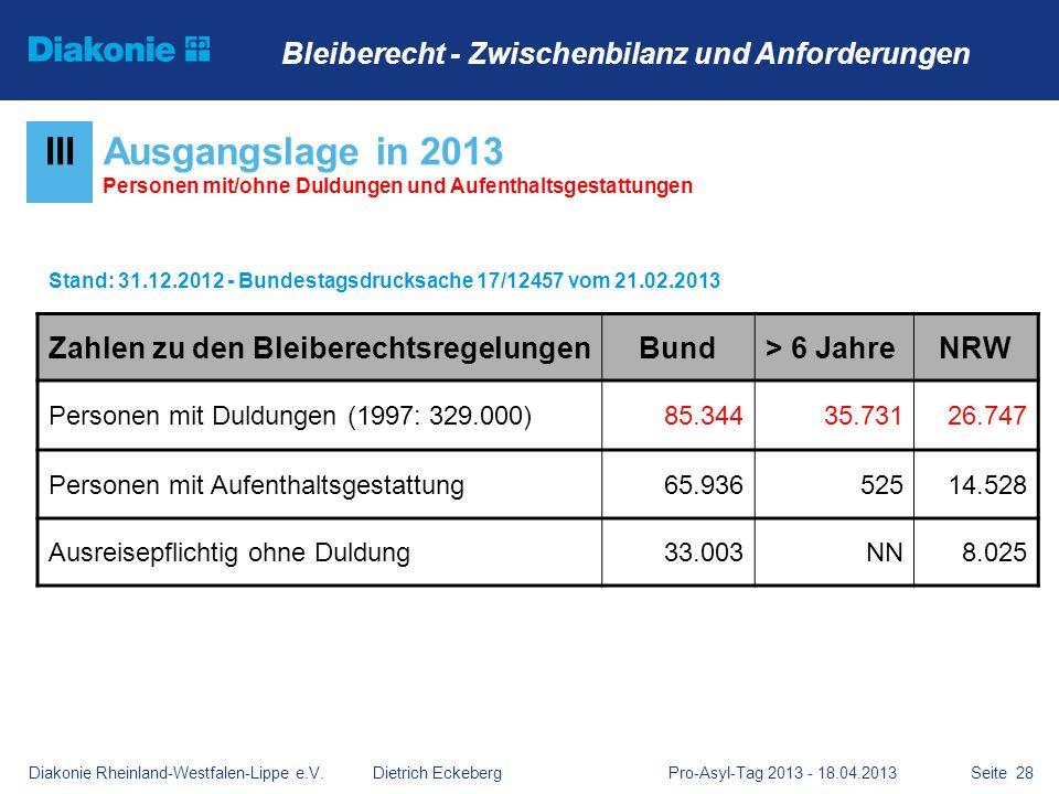 Seite 28 Stand: 31.12.2012 - Bundestagsdrucksache 17/12457 vom 21.02.2013 Zahlen zu den BleiberechtsregelungenBund> 6 JahreNRW Personen mit Duldungen