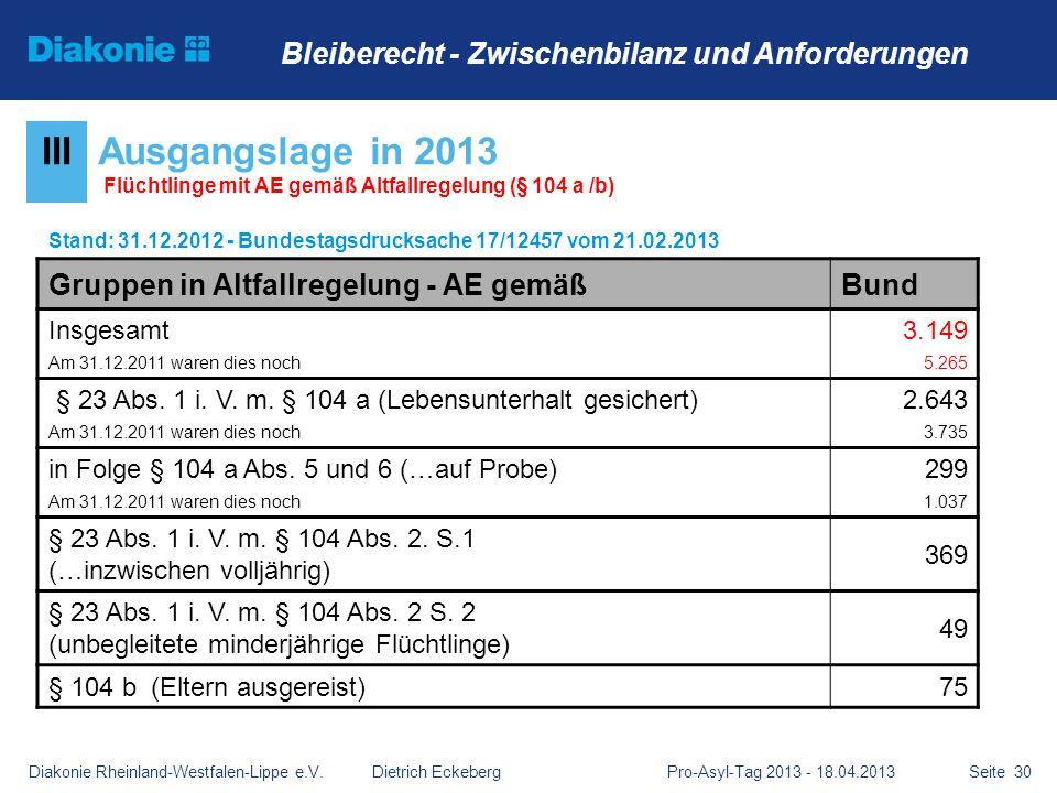 Seite 30 IIIAusgangslage in 2013 Flüchtlinge mit AE gemäß Altfallregelung (§ 104 a /b) Stand: 31.12.2012 - Bundestagsdrucksache 17/12457 vom 21.02.201