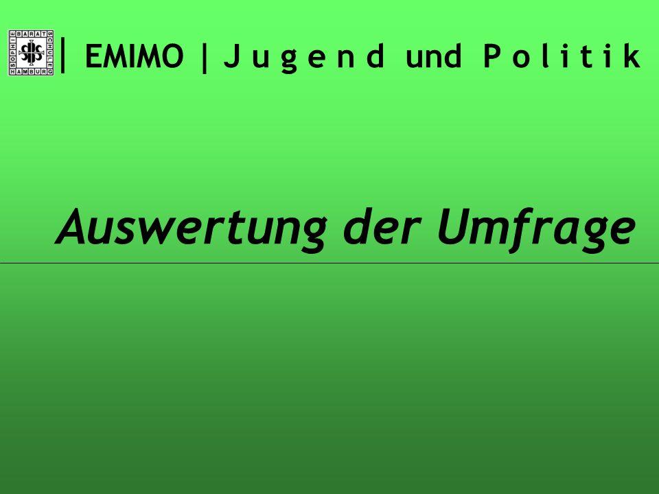 | EMIMO | J u g e n d und P o l i t i k Auswertung der Umfrage