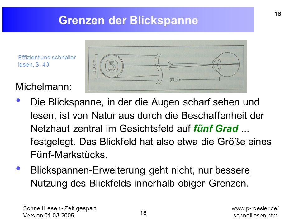 Schnell Lesen - Zeit gespart Version 01.03.2005 16 www.p-roesler.de/ schnelllesen.html 16 Grenzen der Blickspanne Michelmann: Die Blickspanne, in der