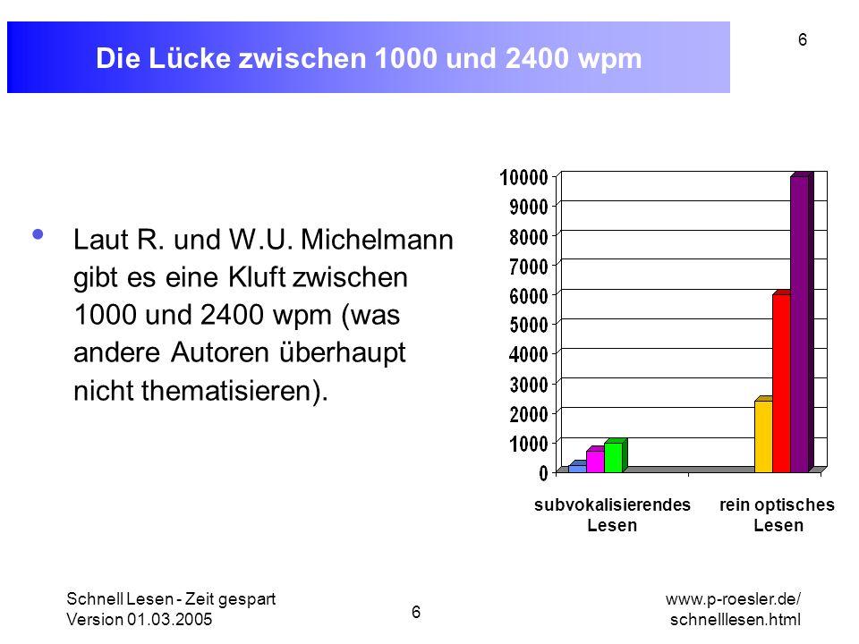 Schnell Lesen - Zeit gespart Version 01.03.2005 7 www.p-roesler.de/ schnelllesen.html 7 hoch-üben geht nicht Man kann sich nicht fließend vom subvokalisierenden Naturtempo 240 wpm in den Bereich des rein optischen Lesens (2400 – 10000 wpm) hoch-üben.