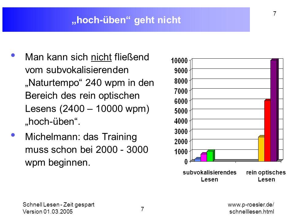 Schnell Lesen - Zeit gespart Version 01.03.2005 8 www.p-roesler.de/ schnelllesen.html 8 Gefahren des Hoch-Übens Viele, die das Hoch-Üben versuchten, handelten sich eine Lesestörung ein (wurden unsicher, verloren die Lust am Lesen und wurden wieder langsame Leser).