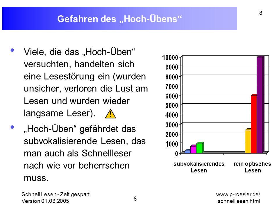 Schnell Lesen - Zeit gespart Version 01.03.2005 8 www.p-roesler.de/ schnelllesen.html 8 Gefahren des Hoch-Übens Viele, die das Hoch-Üben versuchten, h