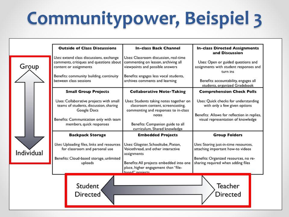 Communitypower, Beispiel 3