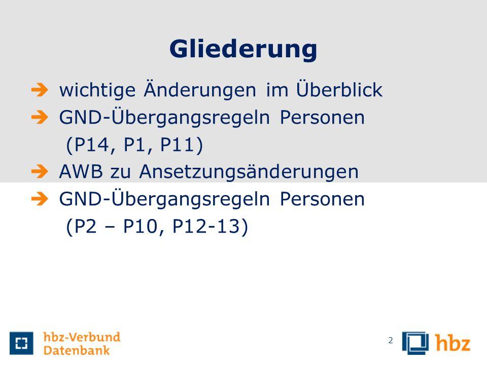 Gliederung wichtige Änderungen im Überblick GND-Übergangsregeln Personen (P14, P1, P11) AWB zu Ansetzungsänderungen GND-Übergangsregeln Personen (P2 –