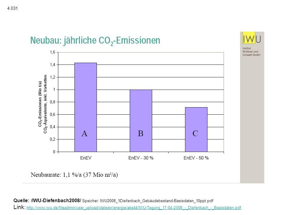 Quelle: /IWU-Diefenbach2008/ Speicher: IWU2008_1Diefenbach_Gebäudebestand-Basisdaten_10ppt.pdf Link: http://www.iwu.de/fileadmin/user_upload/dateien/e