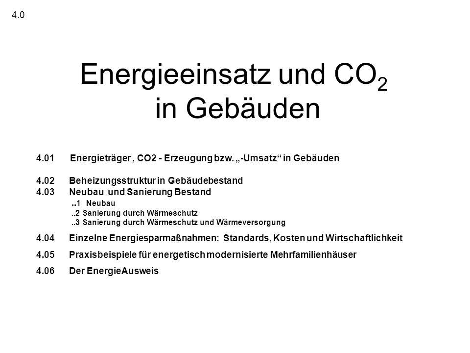 Energieeinsatz und CO 2 in Gebäuden 4.0 4.01 Energieträger, CO2 - Erzeugung bzw. -Umsatz in Gebäuden 4.02 Beheizungsstruktur in Gebäudebestand 4.03 Ne