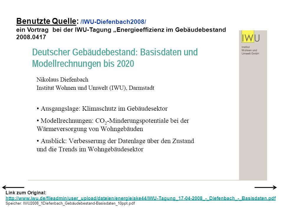Bearbeitung: Tobias Loga, Dr.Nikolaus Diefenbach, Dr.